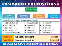 prepositions bundle by john421969 teaching resources tes