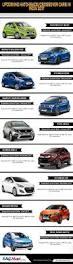 lexus nx kijiji 17 beste ideeën over crossover cars op pinterest concept cars