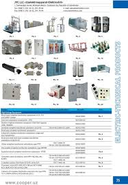 electrical cabinet hs code electric technical products pdf