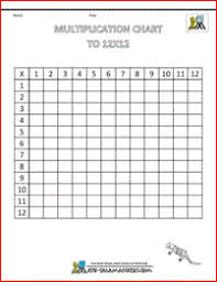 Multiplication Time Tables Times Table Grid To 12x12