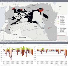 Isw Blog September 2015 by Ihs Conflict Monitor Geographical Imaginations