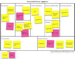 Business Case Cost Benefit Analysis Template by Analysis Of The Netflix Business Model Digital Business Models
