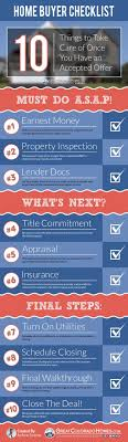things to buy for first home checklist 283 best buying a home images on pinterest frugal money tips and