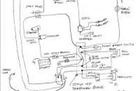 car starter motor circuit diagram wiring diagram