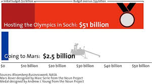 olympic urbanism the games u0027 legacy to our cities scad edu
