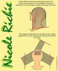 nicole richie s medium length bob gradually longer and side