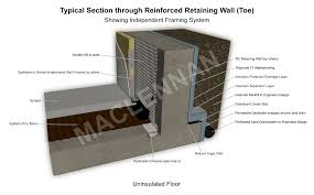 Interior Basement Wall Waterproofing Membrane Interior Basement Waterproofing