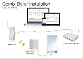 boiler wiring diagram s plan concer biz
