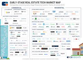 Real Estate Map Early Stage Real Estate Tech 120 Companies Point To Where The