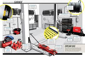 the well equipped garage everything you need to create yours the well equipped garage everything you need to create yours feature car and driver