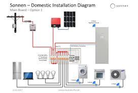 australian domestic switchboard wiring diagram www jzgreentown