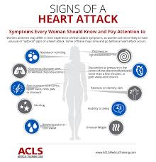 a woman u0027s heart attack why and how it is different than a man u0027s