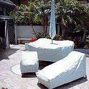 how to select the best quality outdoor patio furniture covers