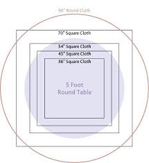 round table cloth dimensions amazing 6 foot round table with tablecloth size guide decor 9