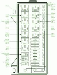 2013 dodge ram 1500 fuse box diagram dodge wiring diagrams for