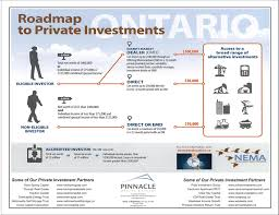 Mutual Fund Accountant Investment Strategies Accountants Capital Corp