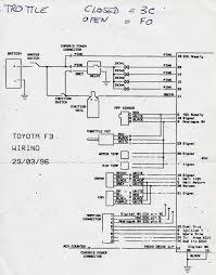 toyota mark jzx90 wiring diagram with blueprint pics 2 wenkm com