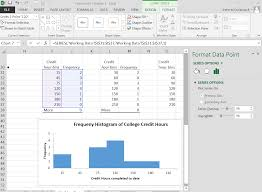 Excel Spreadsheet To Graph Univariate Descriptive Statistics Using Spreadsheet To View And