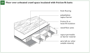 floor how do houses prevent a water buildup in the flooring