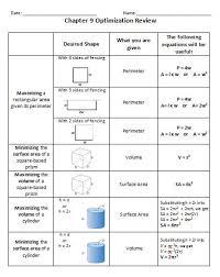 ins u0027pi u0027re math grade 9 optimization review sheet