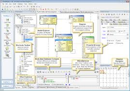 Sql Server Create Table Example Sql Server Database Diagram Examples Download Erd Schema Oracle