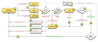 component schematic software open source getting started with an