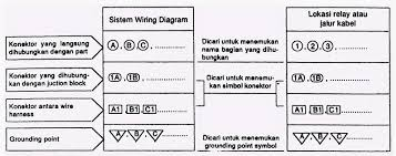 wiring diagram skanasta p