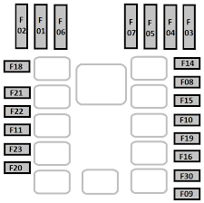 fiat doblo mk1 fl classic from 2004 u2013 fuse box diagram auto