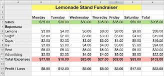 Simple Profit And Loss Excel Template Iwork Numbers Lemonade Stand Profit And Loss K 5 Computer Lab
