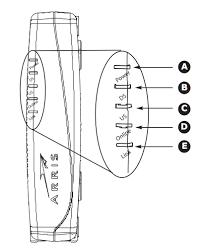 motorola surfboard cable modem lights arris modem us light amber orange wbm760 loyphehacomp32 s soup