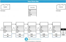 Process Map Template Excel Value Map Template Exle