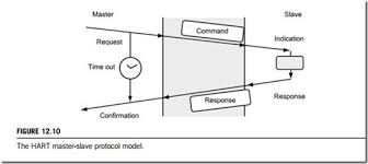 hart wiring diagram best wiring diagram 2017
