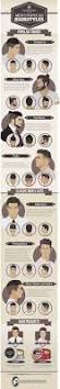 women u0027s hairstyles by name awesome 55 cute bob haircuts and