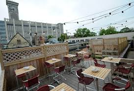 Restaurant Patio Dining From Parklet To Fire Pits A Guide To Patio Dining In Milwaukee