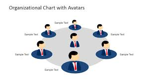 organizational chart template with avatars for powerpoint slidemodel