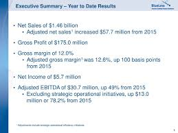 Sales Call Planning Worksheet Bluelinx Holdings Inc 2016 Q3 Results Earnings Call Slides