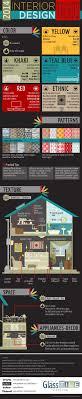 home decor infographic 2014 interior design trends infographic inhabitat green design