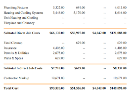 estimating building costs using building cost net aidomes