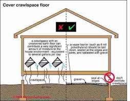 153 best crawl space images on pinterest crawl spaces house