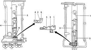 2001 hyundai tiburon spark plug wire diagram hyundai wiring