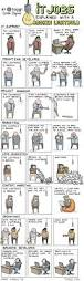 Geek Squad Job Application It Jobs Explained With A Broken Lightbulb Comic By Toggl
