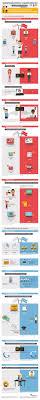 entrepreneur resume samples 100 best interview resume images on pinterest resume coaching enquEtes regionsjob 13 05 2014 le recrutement et la recherche d emploi