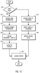 Patent Us8784270 Portable Physical Activity Sensing System