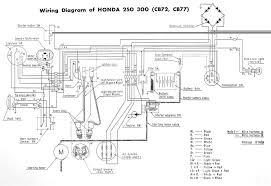 electric wiring diagram carlplant