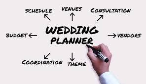 i need a wedding planner do you need a wedding planner groom