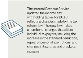 irs payroll tax tables irs rolls out withholding tables for new tax law tax cut