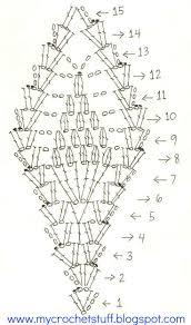 Knitted Chandelier Earrings Pattern Best 25 Crochet Earrings Pattern Ideas On Pinterest Crochet