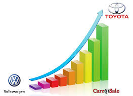 Toyota Crowned As The World U0027s Largest Car Maker Carz4sale