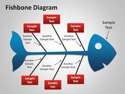 Free Editable Fishbone Diagram Template by 1019 Fishbone Cause And Effect Diagram For Powerpoint Pptx