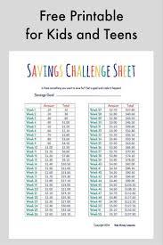 Money Saving Spreadsheet The Secret To Teaching Kids How To Save Their Money